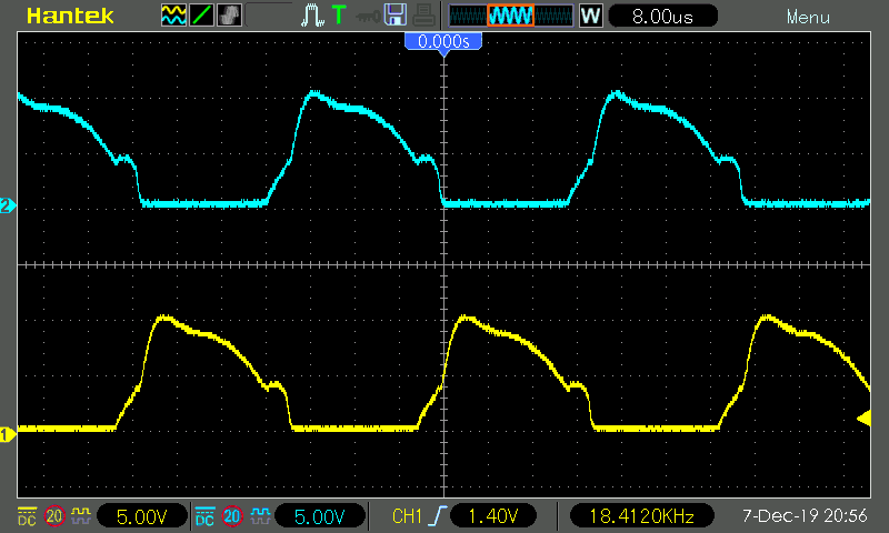 Collector waveforms, higher load